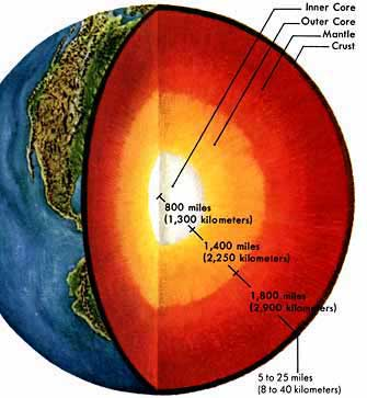 Hell Inside The Earth By David J Stewart